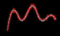 Einführung in die Signalverarbeitung