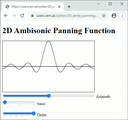 Interaktive 2D Ambisonics Panningfunktion